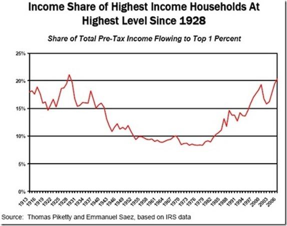 inequalitygraph-thumb-454x357