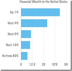 Financial_Wealth_1