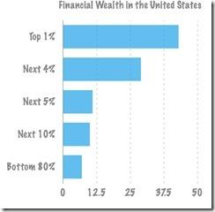 Financial_Wealth_1